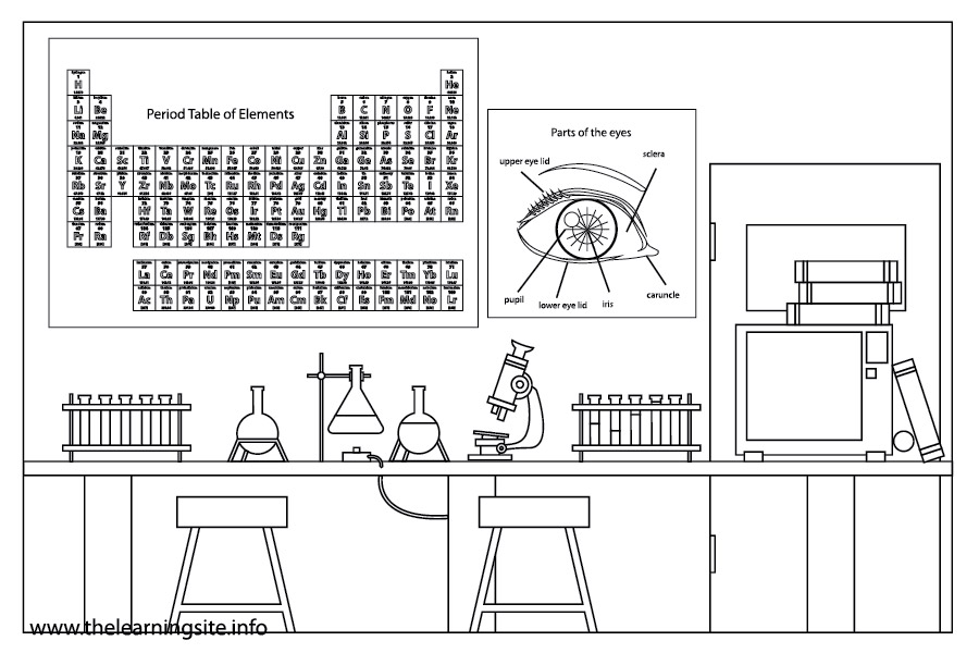 coloring-page-outline-parts-of-a-school-science-laboratory