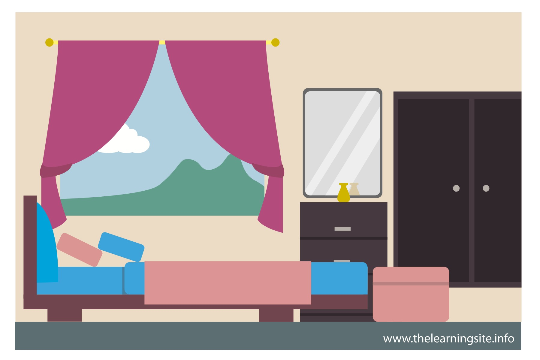 flashcard-part-of-a-house-bedroom