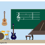 flashcard parts of a school music room-01