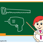 flashcard school subjects industrial arts-01