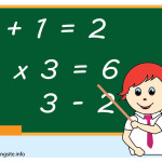 flashcard school subjects math-01