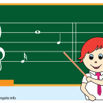flashcard school subjects music-01