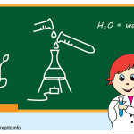 flashcard school subjects science-01