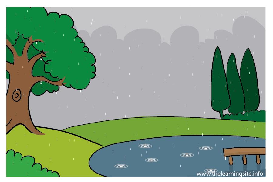 flashcard-weather-season-rainy-01