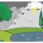 flashcard-weather-season-stormy