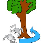 flashcard-preposition-around-rabbit-running-around-a-tree