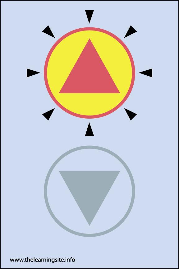 Adverb Up Flashcard