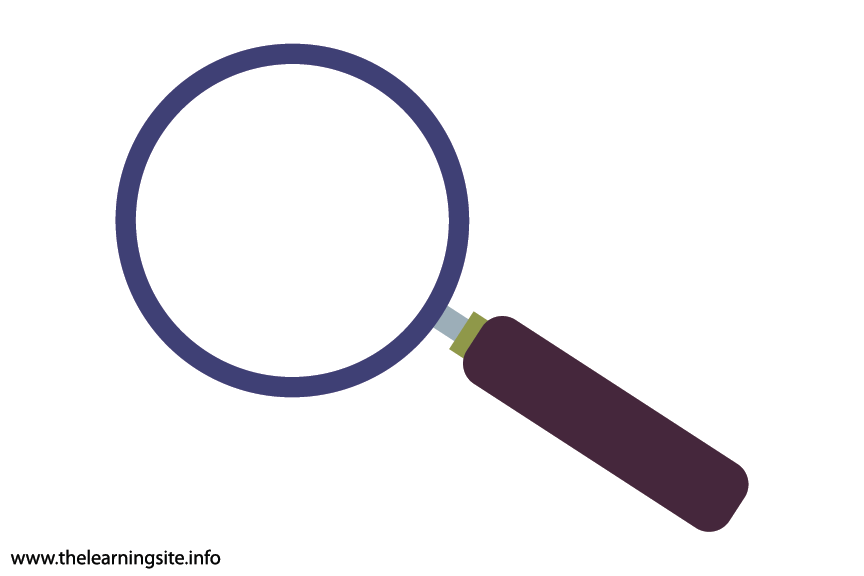 Science Tool Magnifying Lens Flashcard